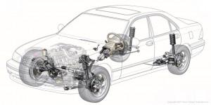 How Car Steering Works