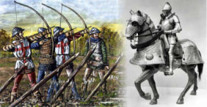 Battle of Agincourt Step-by-step