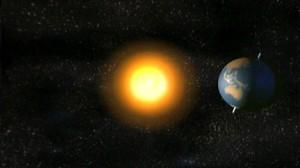 Earth orbits the Sun