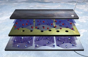 Plasmons in electrostatically doped graphene