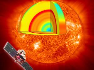 SOHO's Sun